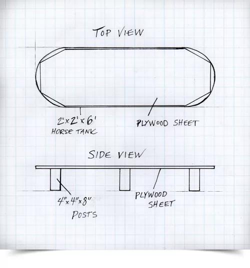 How to Create a False Bottom for Your Portable Garden