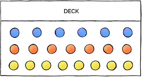 pollinator deck planting diagram