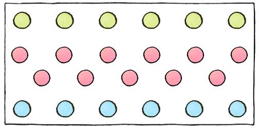 pretty pastel garden diagram